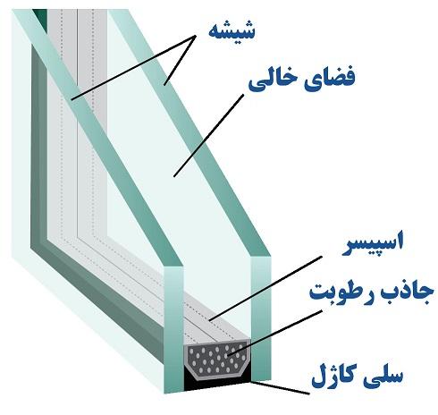 شیشه پنجره دوجداره upvc